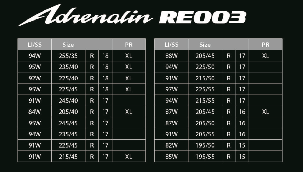 Bridgestone_Potenza_RE003_Tyre_sizes