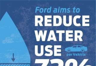 Ford is aiming to reduce its use of the world's most precious resource – water – by nearly three-fourths as it takes its next step toward using zero potable (drinking) water for vehicle manufacturing.